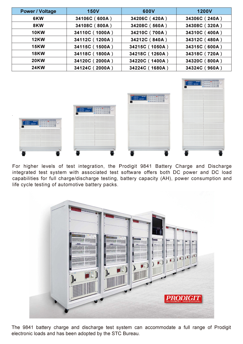 34000c_compact-high-power-dc-electronic-load_applications_e02.jpg